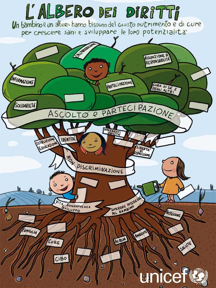 albero_diritti